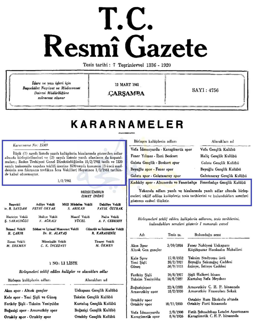 Fenerbahçe Gençlik Kulübü