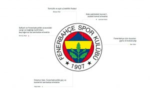 Fenerbahçe Rozeti